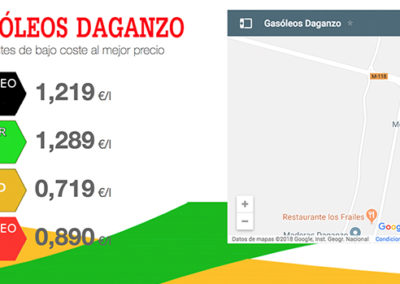 MEJORANDO el SEO Gasóleos Daganzo – Gasolinera barata